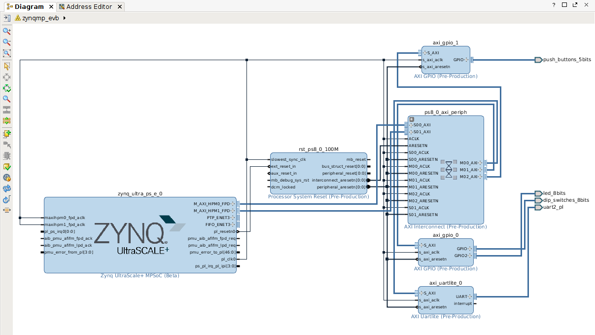 Starware Design Ltd - Build and deploy Yocto Linux on the